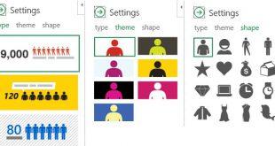 نحوه ایجاد و شخصی سازی نمودار افراد (People) در مایکروسافت اکسل